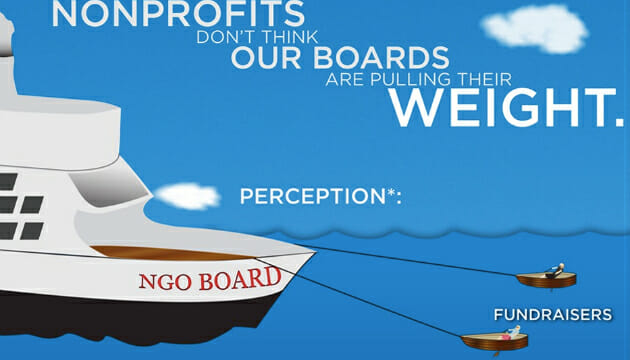 Is My Board of Directors Fundraising Enough? How to Engage Your Board [INFOGRAPHIC]