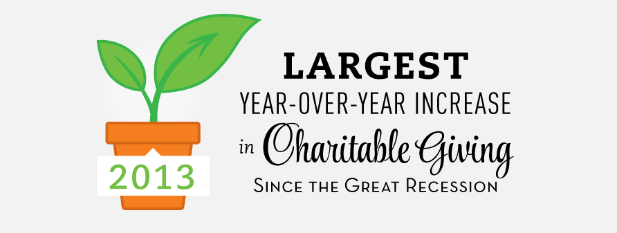 2013 Charitable Giving Report [INFOGRAPHIC]