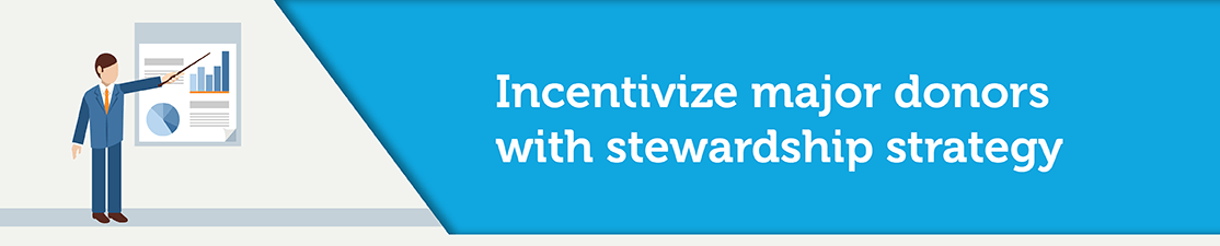 incentive-based fundraising