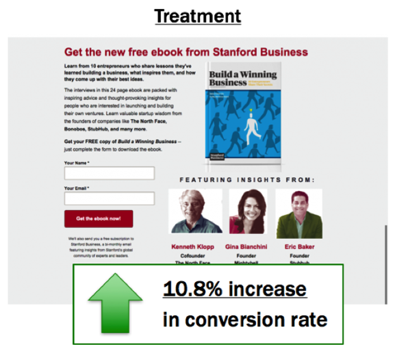 donation landing pages