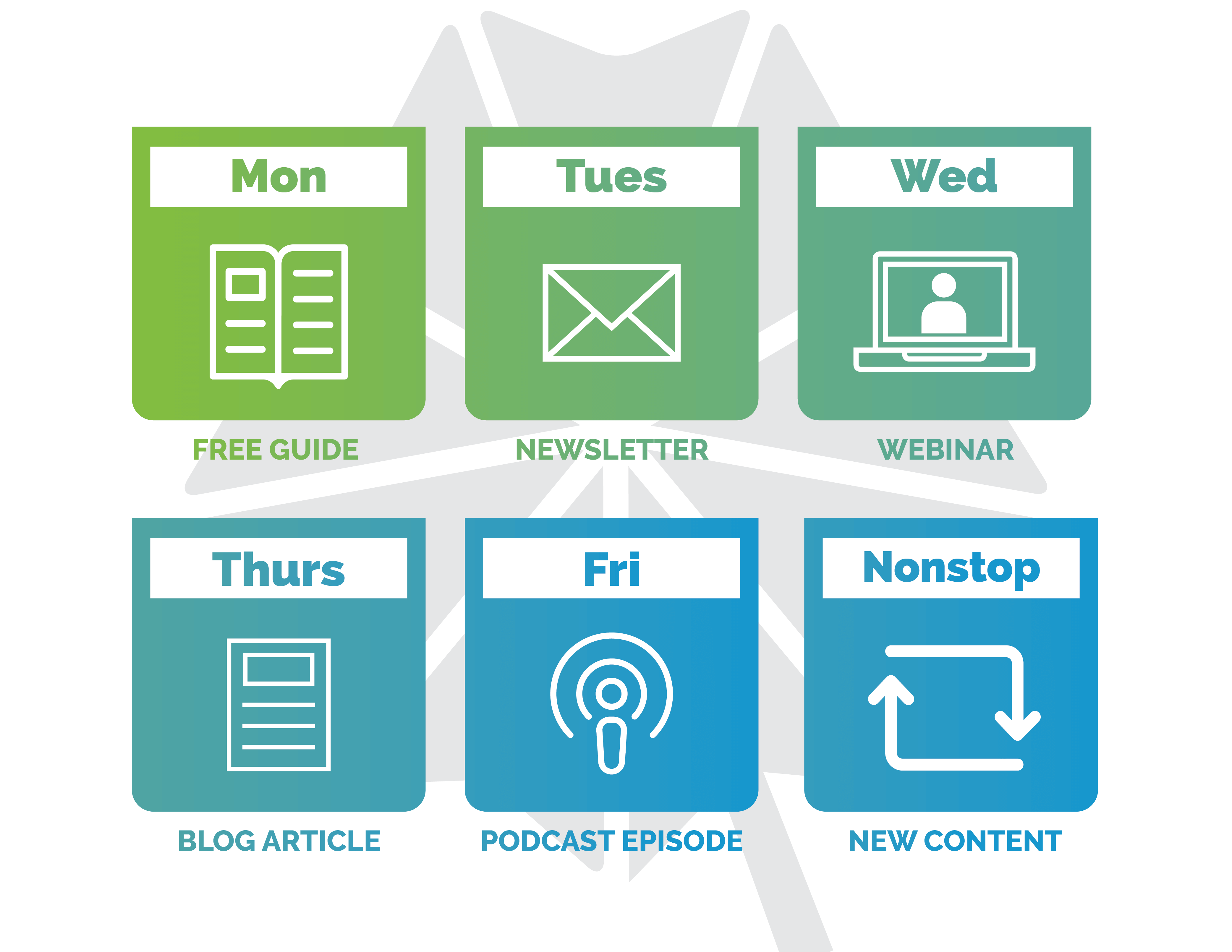 Image of weekly calendar with content cateogires